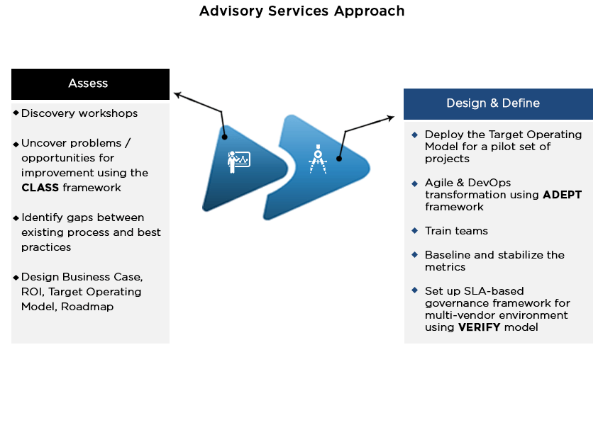 Test Advisory, Assessment and Consulting Services | Test Transformation